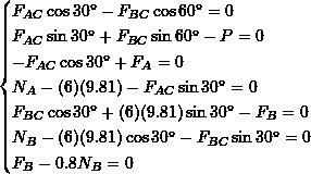 \[\begin{cases}F_{AC}\cos 30^\circ - F_{BC}\cos 60^\circ=0\\F_{AC}\sin 30^\circ + F_{BC}\sin 60^\circ -P=0\\-F_{AC}\cos 30^\circ + F_A=0\\N_A-(6)(9.81) - F_{AC}\sin 30^\circ =0\\F_{BC}\cos 30^\circ + (6)(9.81)\sin 30^\circ - F_B=0\\N_B-(6)(9.81)\cos 30^\circ - F_{BC}\sin 30^\circ =0\\F_B-0.8N_B=0\end{cases}\]