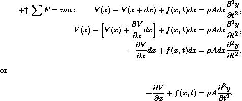 \begin{align*} +\!\!\uparrow\sum F = ma:\qquad V(x) - V(x+dx) + f(x,t) dx &= \rho A dx \ensuremath{\frac{\partial^2 y}{\partial t^2}}, \\ {V(x)} - \Bigl[{V(x)} + \frac{\partial V}{\partial x} dx\Bigr] + f(x,t) dx &= \rho A dx \ensuremath{\frac{\partial^2 y}{\partial t^2}}, \\ -\frac{\partial V}{\partial x} {dx} + f(x,t) {dx} &= \rho A {dx} \ensuremath{\frac{\partial^2 y}{\partial t^2}}, \\ \intertext{or} -\frac{\partial V}{\partial x} + f(x,t) &= \rho A \ensuremath{\frac{\partial^2 y}{\partial t^2}}. \\ \end{align*}