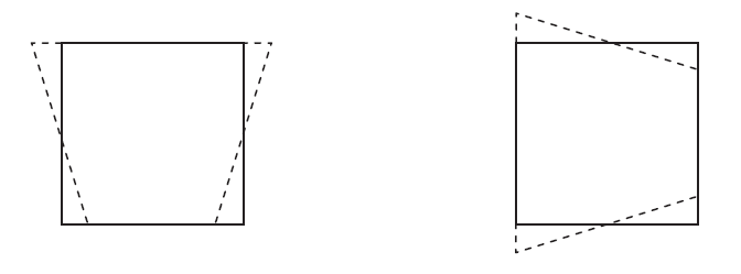 Figure 9. Spurious modes of the 4 node reduced integration plane quadrilateral element