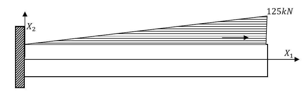 axial 2