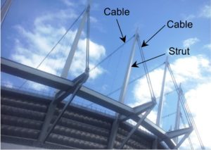 Figure 2.1. Roof of BC Place Stadium, Vancouver (Photo by D. Tomlinson)