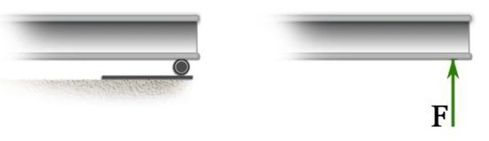 Figure 4.8. End of A beam supported by a a pin or hinged.