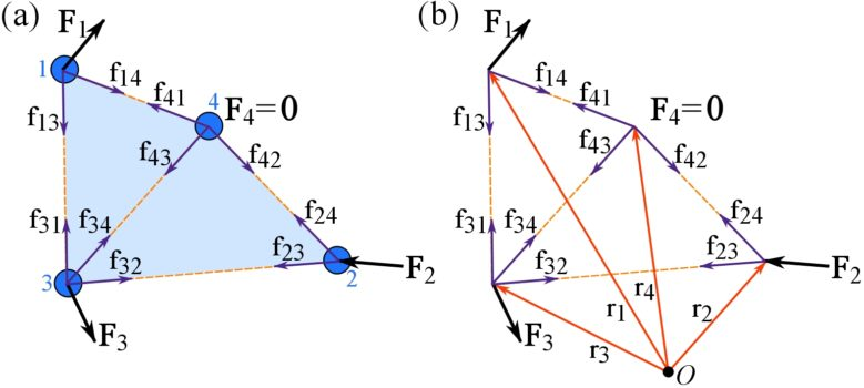 Fig. 5.19. A rigid body consisting of four particles.