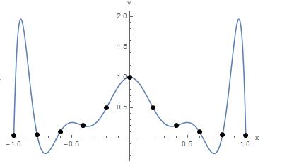interpolation3