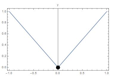 theorem3
